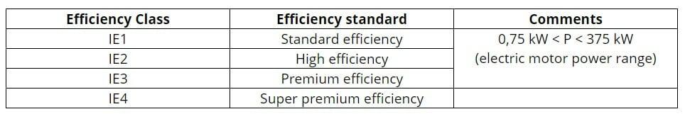 IEC standards 2008