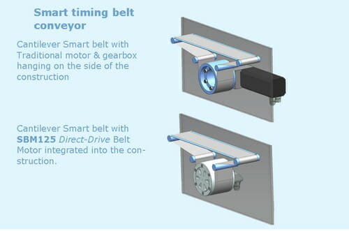 Smart conveyor belt motor